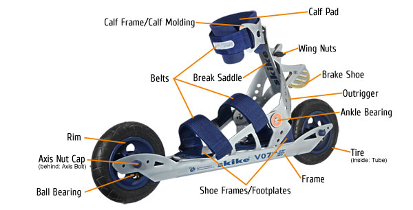 Skike Spare Parts